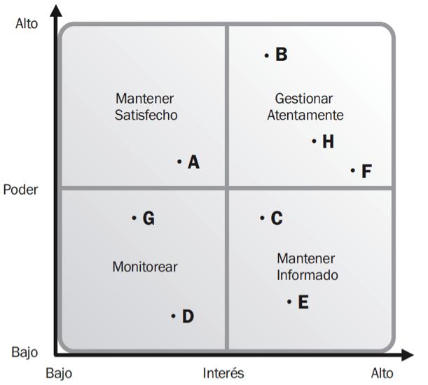 4 matriz